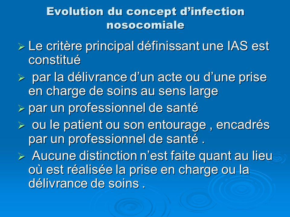Evolution du concept d'infection nosocomiale  Le critère principal définissant une IAS est constitué  par la délivrance d'un acte ou d'une prise en