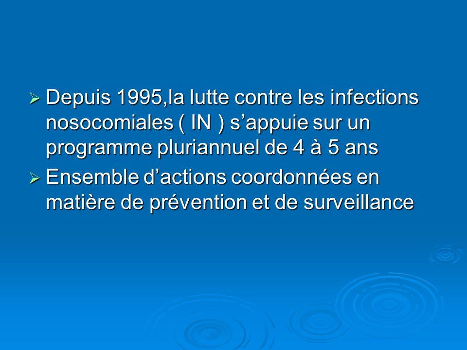  Depuis 1995,la lutte contre les infections nosocomiales ( IN ) s'appuie sur un programme pluriannuel de 4 à 5 ans  Ensemble d'actions coordonnées e