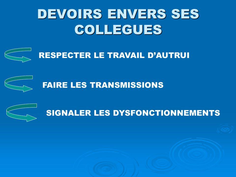 DEVOIRS ENVERS SES COLLEGUES RESPECTER LE TRAVAIL D'AUTRUI FAIRE LES TRANSMISSIONS SIGNALER LES DYSFONCTIONNEMENTS