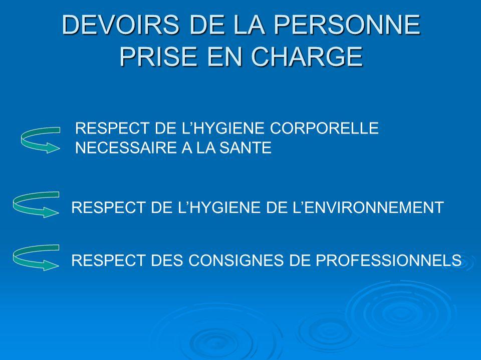 DEVOIRS DE LA PERSONNE PRISE EN CHARGE RESPECT DE L'HYGIENE CORPORELLE NECESSAIRE A LA SANTE RESPECT DE L'HYGIENE DE L'ENVIRONNEMENT RESPECT DES CONSI