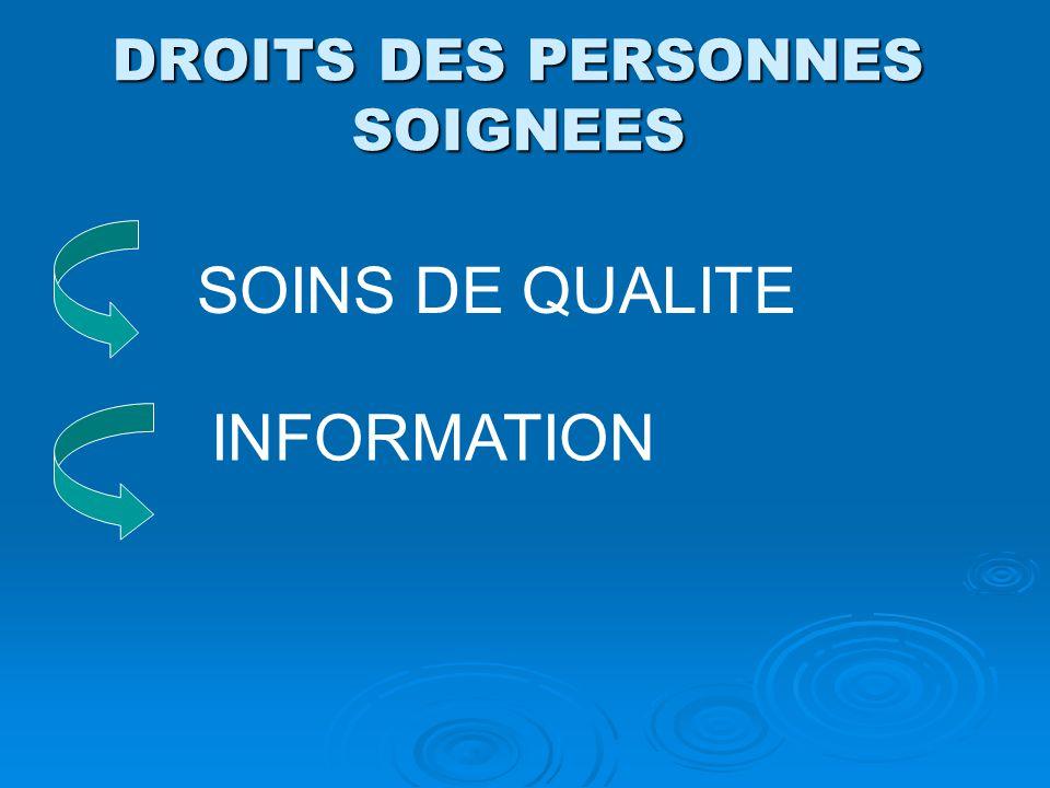 DROITS DES PERSONNES SOIGNEES SOINS DE QUALITE INFORMATION