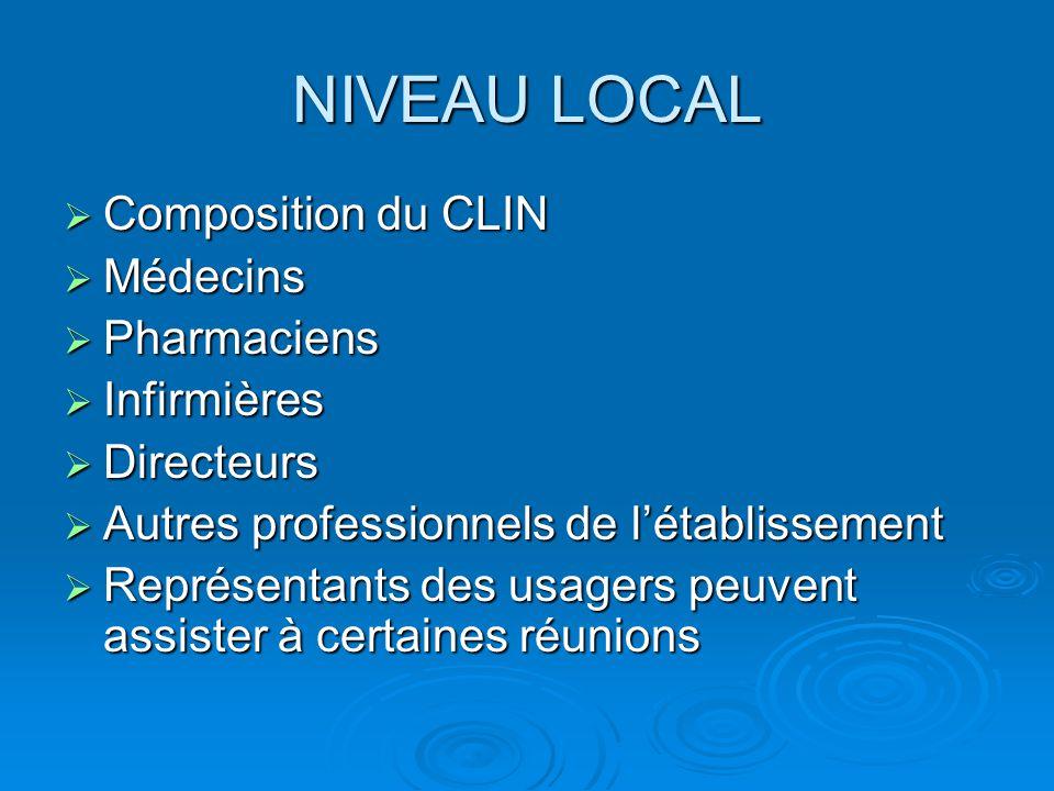 NIVEAU LOCAL  Composition du CLIN  Médecins  Pharmaciens  Infirmières  Directeurs  Autres professionnels de l'établissement  Représentants des
