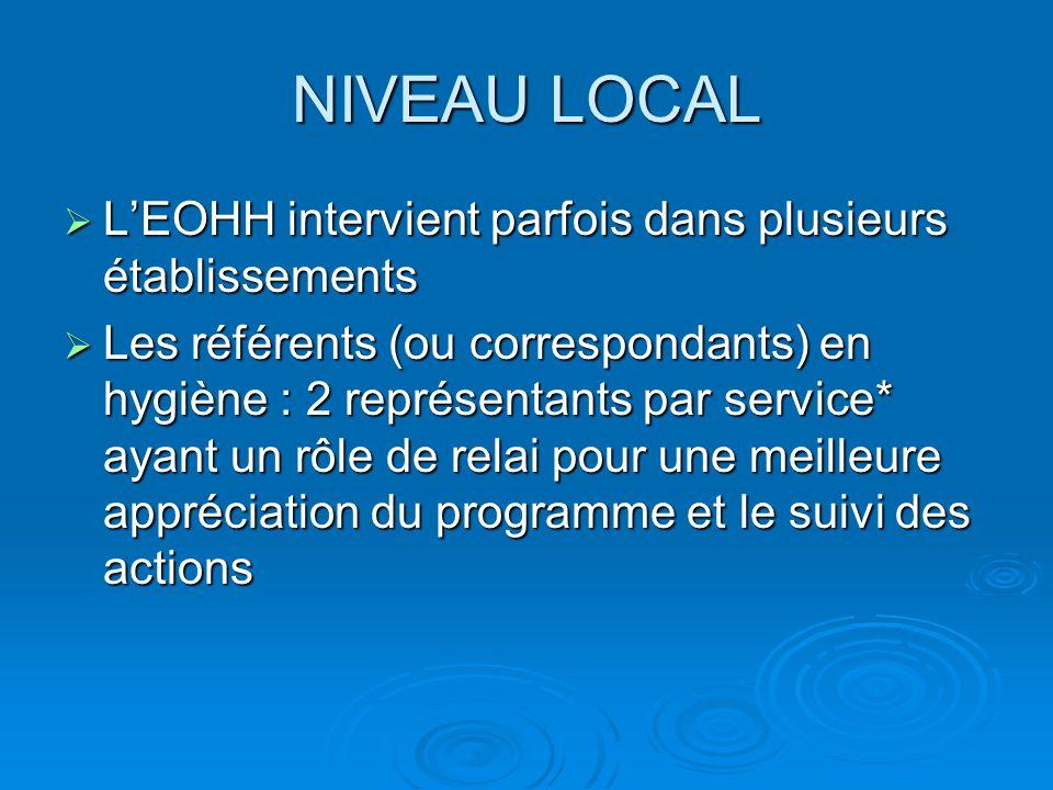 NIVEAU LOCAL  L'EOHH intervient parfois dans plusieurs établissements  Les référents (ou correspondants) en hygiène : 2 représentants par service* a
