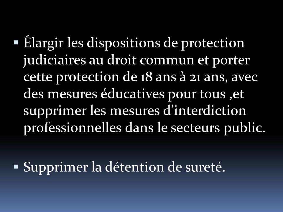  Élargir les dispositions de protection judiciaires au droit commun et porter cette protection de 18 ans à 21 ans, avec des mesures éducatives pour tous,et supprimer les mesures d'interdiction professionnelles dans le secteurs public.