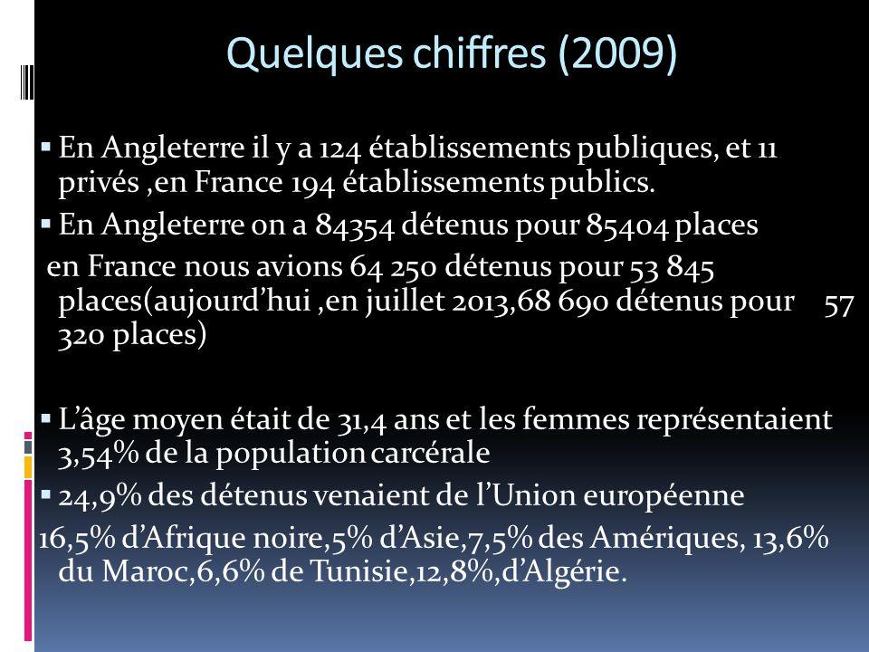 Quelques chiffres (2009)  En Angleterre il y a 124 établissements publiques, et 11 privés,en France 194 établissements publics.