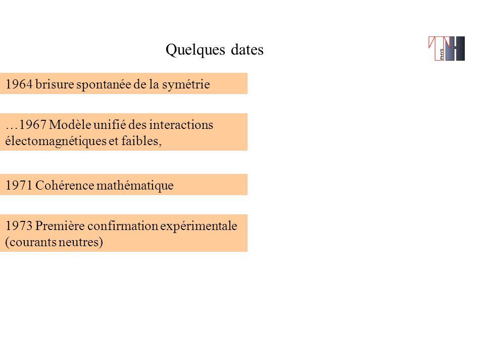 Quelques dates 1964 brisure spontanée de la symétrie …1967 Modèle unifié des interactions électomagnétiques et faibles, 1971 Cohérence mathématique 1973 Première confirmation expérimentale (courants neutres)