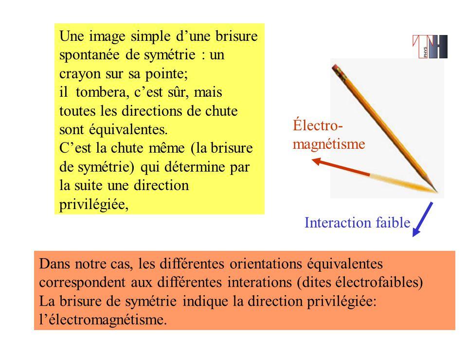 Une image simple d'une brisure spontanée de symétrie : un crayon sur sa pointe; il tombera, c'est sûr, mais toutes les directions de chute sont équivalentes.