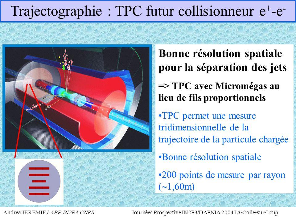 Andrea JEREMIE LAPP-IN2P3-CNRS Journées Prospective IN2P3/DAPNIA 2004 La-Colle-sur-Loup Études sur le mélange gazeux, vieillissement, mesures de gain, vitesse de dérive, tenue au champ magnétique, remontée des ions DAPNIA, LAL, IPNO, Berkeley Trajectographie : TPC futur collisionneur e + -e - TPC Micromégas Électronique de lecture
