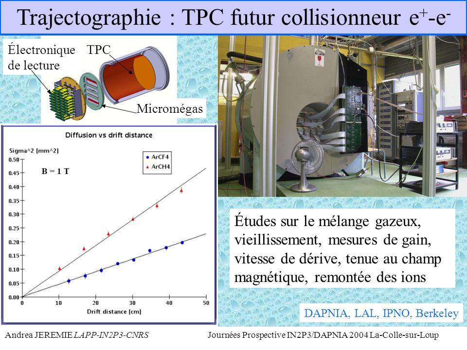 Andrea JEREMIE LAPP-IN2P3-CNRS Journées Prospective IN2P3/DAPNIA 2004 La-Colle-sur-Loup Trajectographie D'autres projets non présentés mais dans le texte: Micro-TPC (micromégas avec damiers sub-millimétriques par DAPNIA) Source ponctuelle de photo-électrons (banc de test de micro- détecteurs gazeux par IPNO)