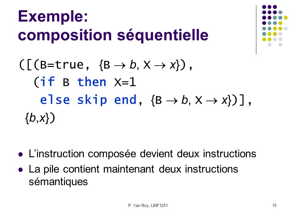 P. Van Roy, LINF125115 Exemple: composition séquentielle ([(B=true, { B  b, X  x} ), (if B then X=1 else skip end, { B  b, X  x} )], {b,x} ) L'ins