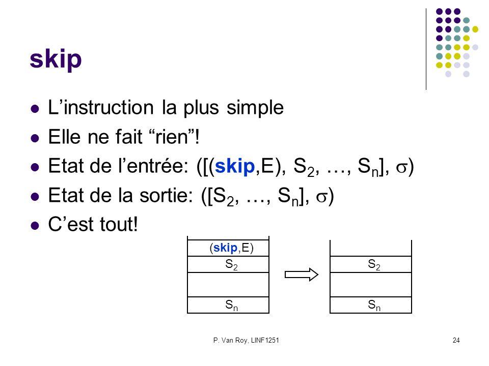 P. Van Roy, LINF125124 skip L'instruction la plus simple Elle ne fait rien .