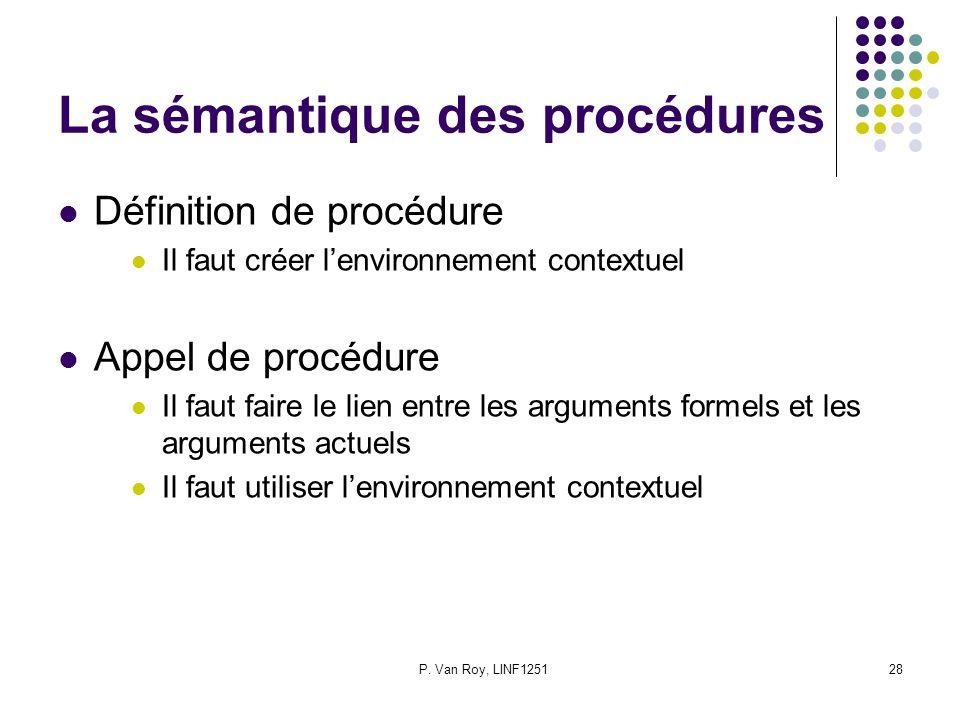 P. Van Roy, LINF125128 La sémantique des procédures Définition de procédure Il faut créer l'environnement contextuel Appel de procédure Il faut faire