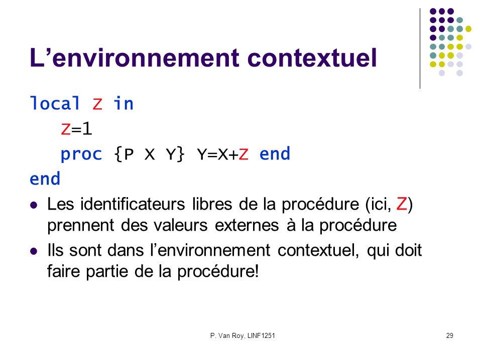 P. Van Roy, LINF125129 L'environnement contextuel local Z in Z=1 proc {P X Y} Y=X+Z end end Les identificateurs libres de la procédure (ici, Z) prenne