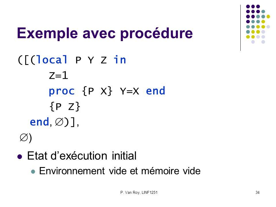 P. Van Roy, LINF125134 Exemple avec procédure ([(local P Y Z in Z=1 proc {P X} Y=X end {P Z} end,  )],  ) Etat d'exécution initial Environnement vid