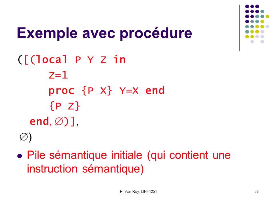 P. Van Roy, LINF125138 Exemple avec procédure ([(local P Y Z in Z=1 proc {P X} Y=X end {P Z} end,  )],  ) Pile sémantique initiale (qui contient une