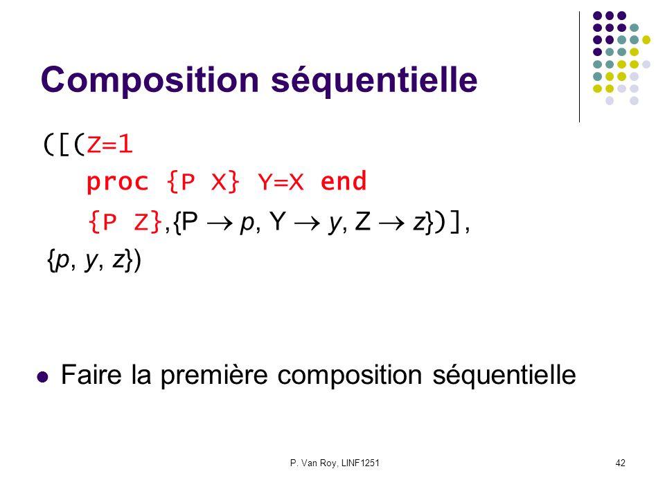 P. Van Roy, LINF125142 Composition séquentielle ([(Z=1 proc {P X} Y=X end {P Z},{P  p, Y  y, Z  z} )], {p, y, z}) Faire la première composition séq