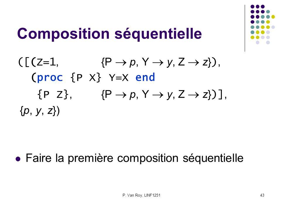 P. Van Roy, LINF125143 Composition séquentielle ([(Z=1,{P  p, Y  y, Z  z} ), (proc {P X} Y=X end {P Z},{P  p, Y  y, Z  z} )], {p, y, z}) Faire l