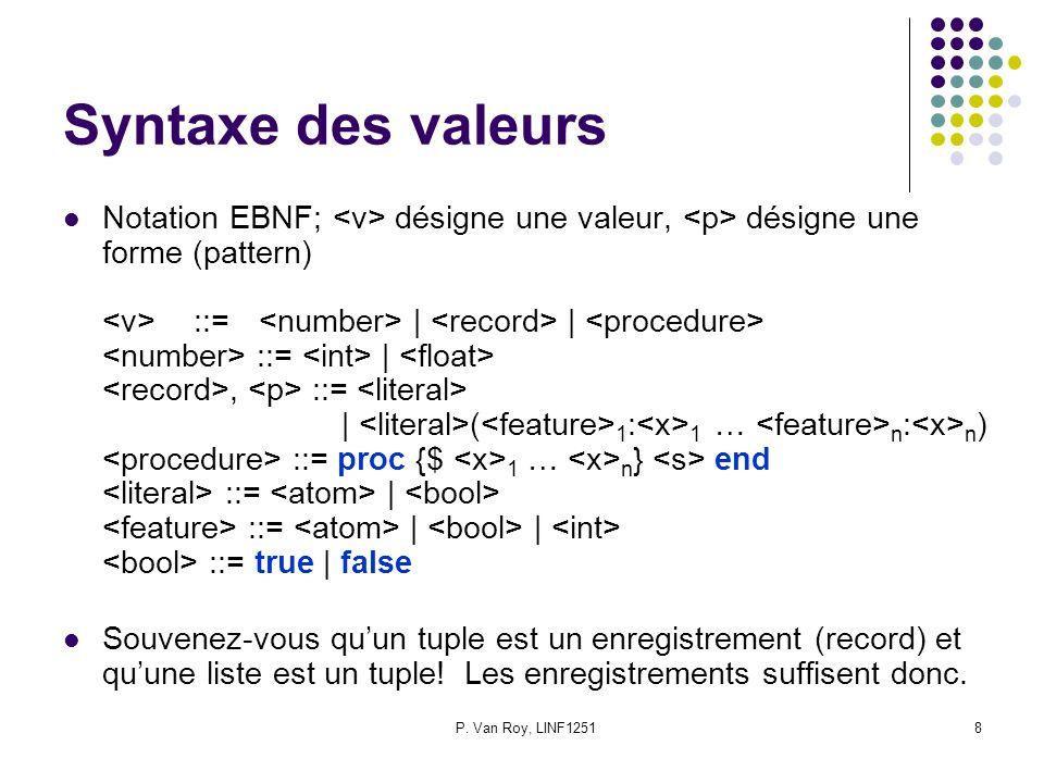 P. Van Roy, LINF12518 Syntaxe des valeurs Notation EBNF; désigne une valeur, désigne une forme (pattern) ::=     ::=  , ::=   ( 1 : 1 … n : n ) ::= pr