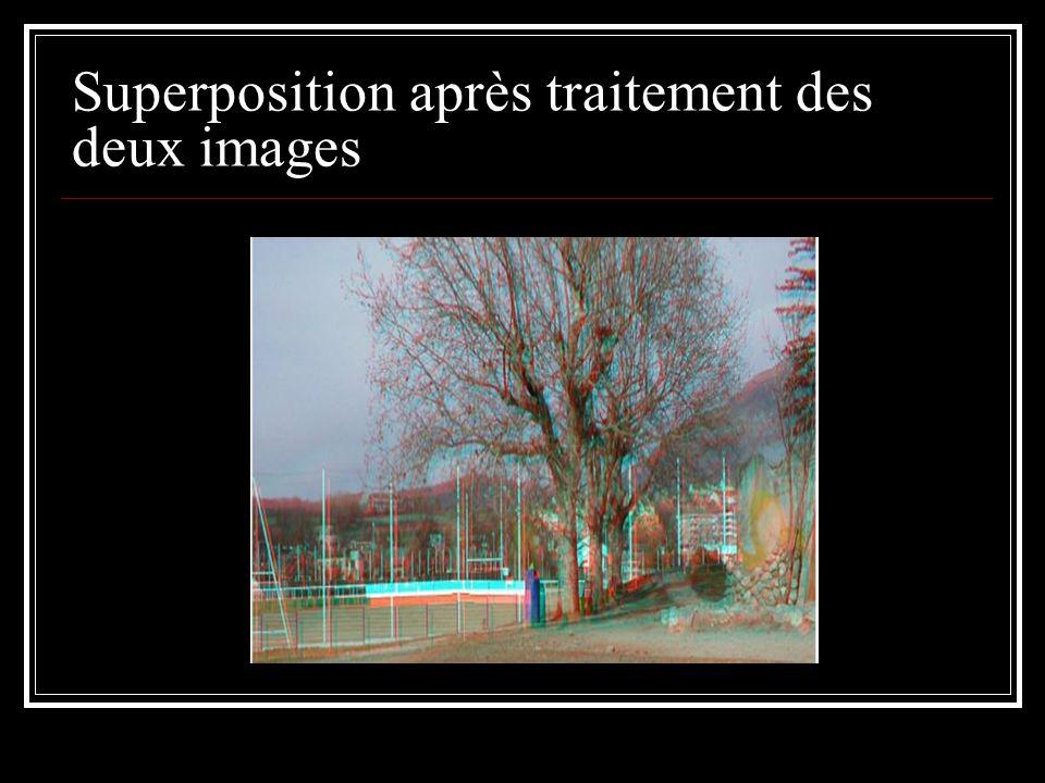 Superposition après traitement des deux images