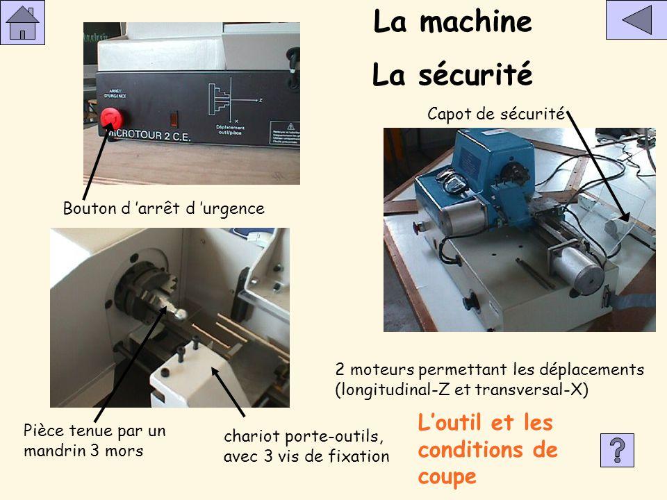Micro-tour La machine Les pièces Usinage par enlèvement de matière. La pièce a un mouvement de rotation. L 'outil a un mouvement transversal (X) et lo