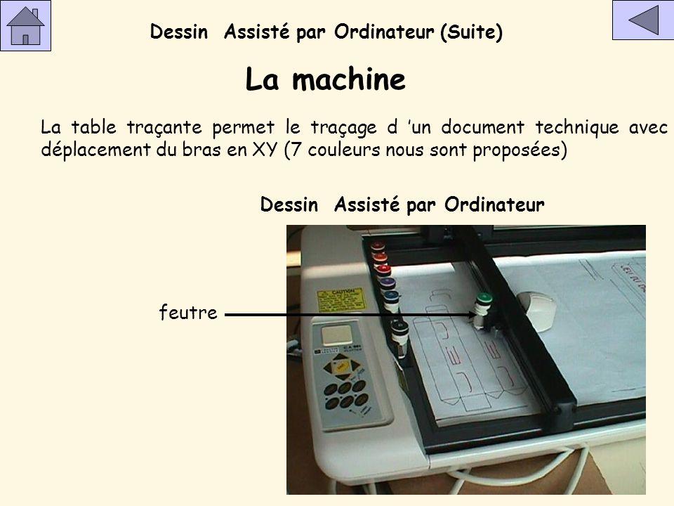 Table traçante La machine Production d'un document (Possibilité d 'utiliser le format A3 ou A4) Dessin Assisté par Ordinateur (D.A.O) Les logiciels de