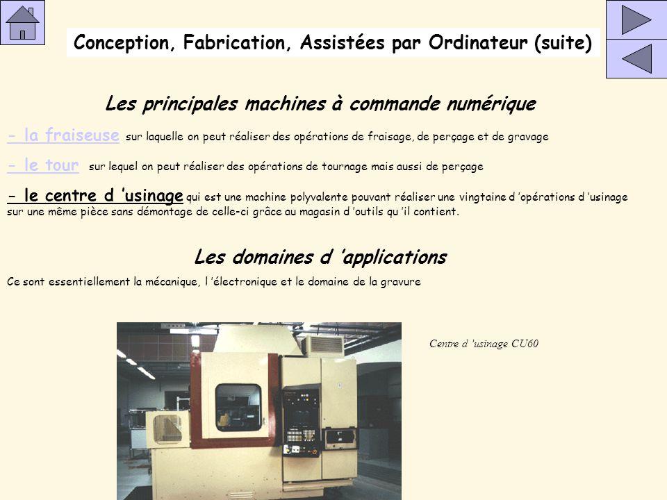 Conception, Fabrication,Assistées par Ordinateur (CFAO) Le principe : La commande numérique avec calculateur va gérer et déterminer tous les déplaceme