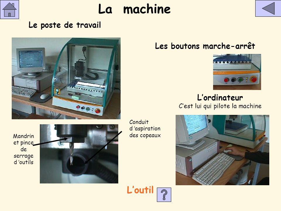 Micro-fraiseuse La machine Usinage d'une pièce L 'usinage se fait par enlèvement de matière. La pièce est fixe avec déplacement de la table (X et Y) e