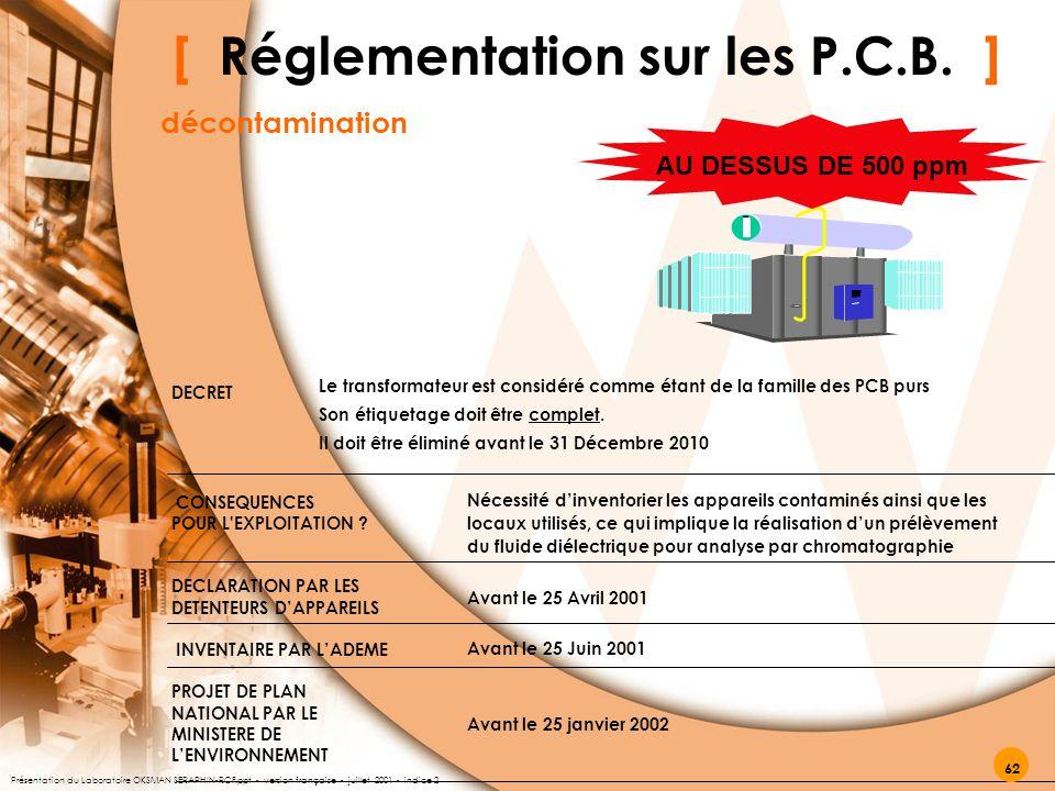 [ Réglementation sur les P.C.B. ] décontamination DECRET CONSEQUENCES POUR L'EXPLOITATION ? DECLARATION PAR LES DETENTEURS D'APPAREILS INVENTAIRE PAR