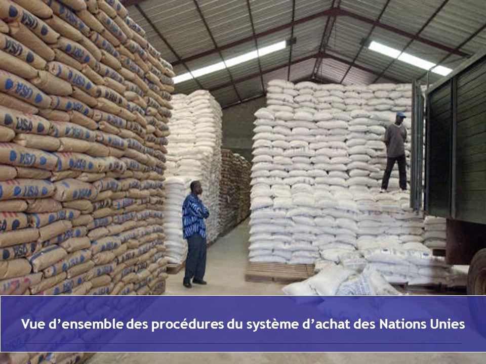 Vue d'ensemble des procédures du système d'achat des Nations Unies