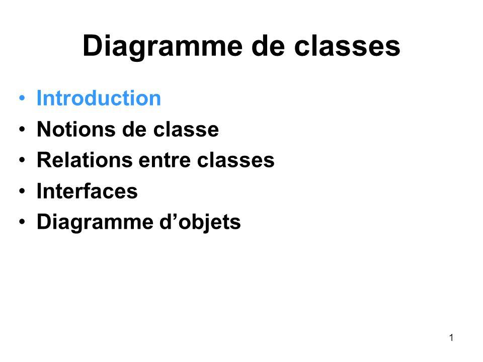 32 Diagramme de classes Introduction Notions de classe Relations entre classes Interfaces Diagramme d'objets