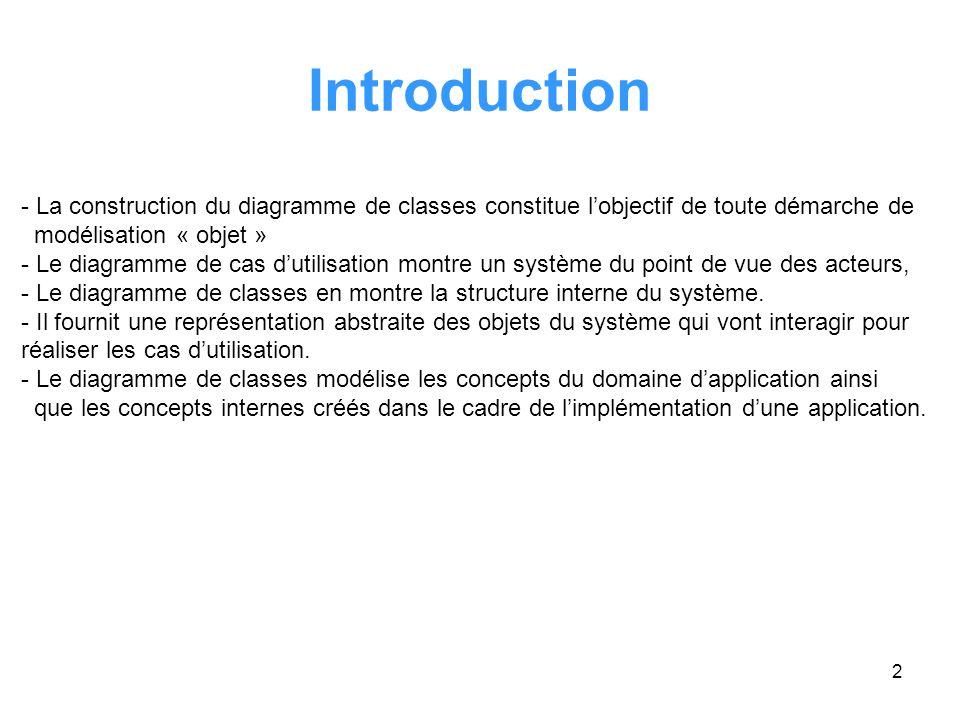 3 Diagramme de classes Introduction Notions de classe Relations entre classes Interfaces Diagramme d'objets