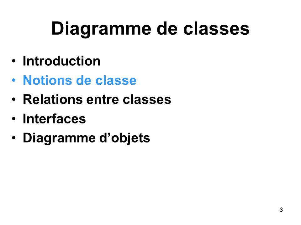 4 Notions de classe Classe et instance de classe Caractéristiques d'une classe Représentation graphique Encapsulation, visibilité, interface Nom d'une classe Les attributs Les opérations Classe active