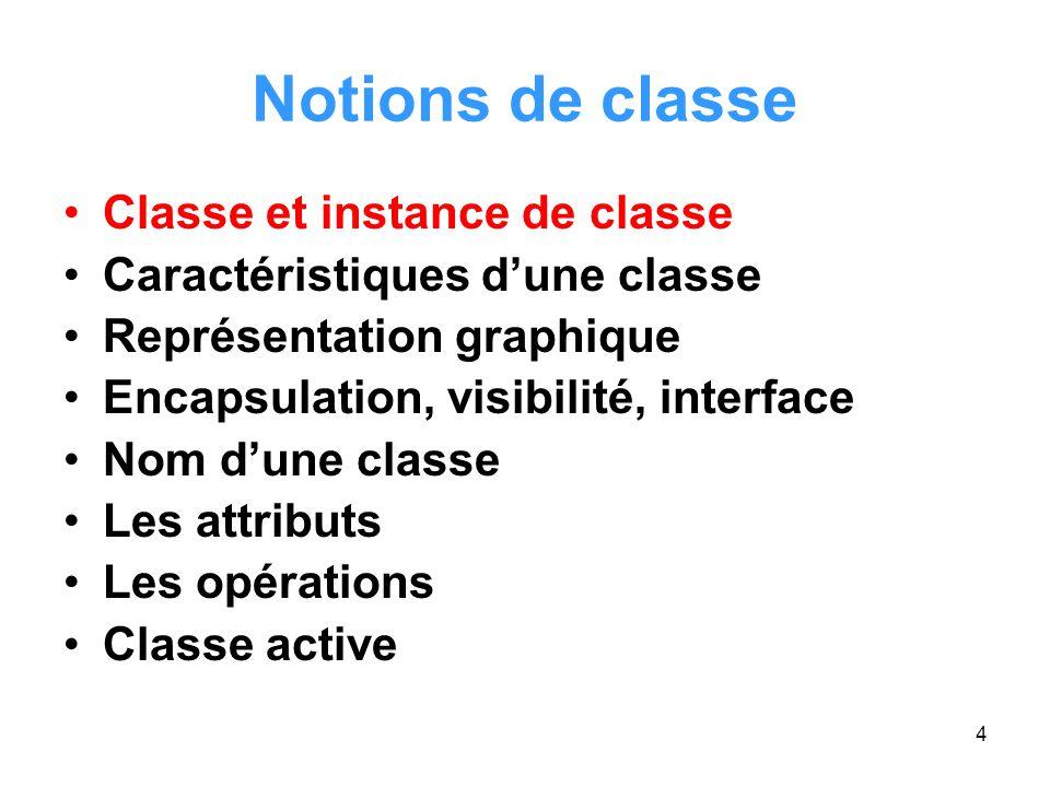 15 Notions de classe Classe et instance de classe Caractéristiques d'une classe Représentation graphique Encapsulation, visibilité, interface Nom d'une classe Les attributs Les opérations Classe active