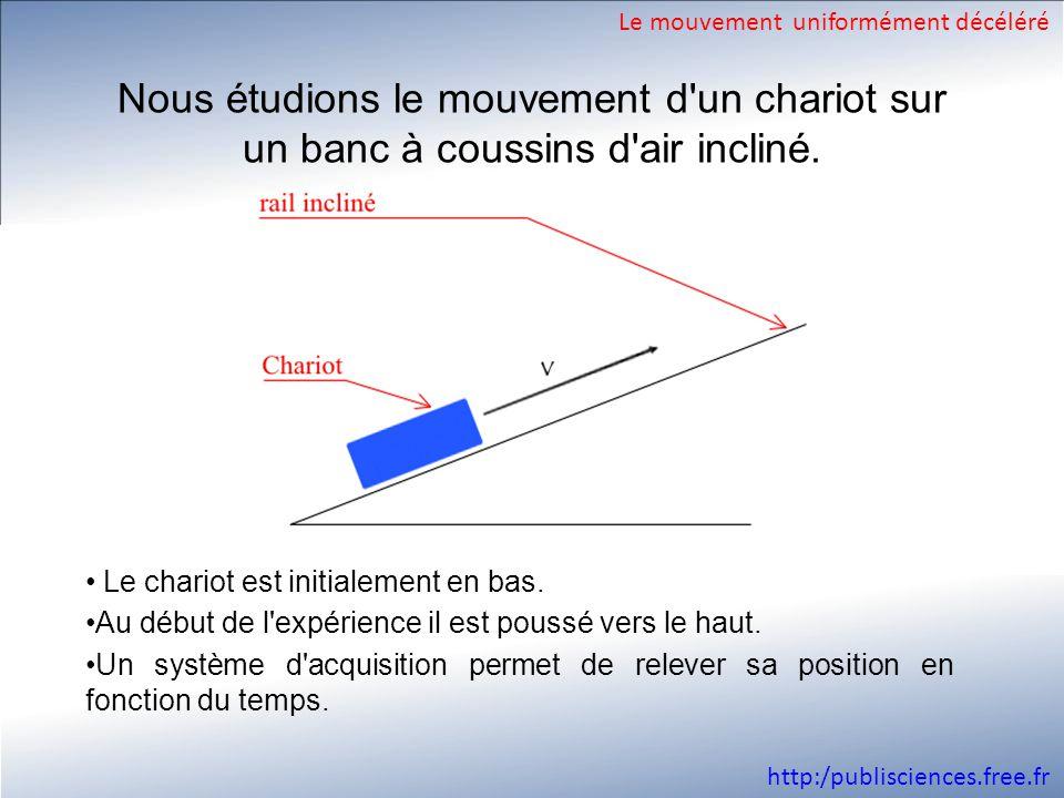 Le mouvement uniformément décéléré Nous étudions le mouvement d'un chariot sur un banc à coussins d'air incliné. Un système d'acquisition permet de re