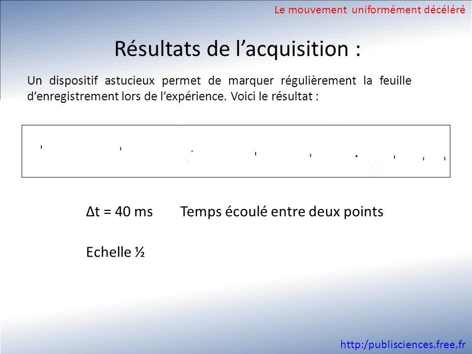 http:/publisciences.free.fr Tableau de mesure Le mouvement uniformément décéléré t (s) x (m) v (m/s) a (m/s²) 00 0,040,061,4 0,080,111,26-3,59 0,120,161,11-4,06 0,160,20,94-4,06 0,20,240,79-3,91 0,240,260,63-3,91 0,280,290,48 0,320,3 x est obtenu par mesure directe sur l'acquisition v et a sont calculés à partir des mesures de x.