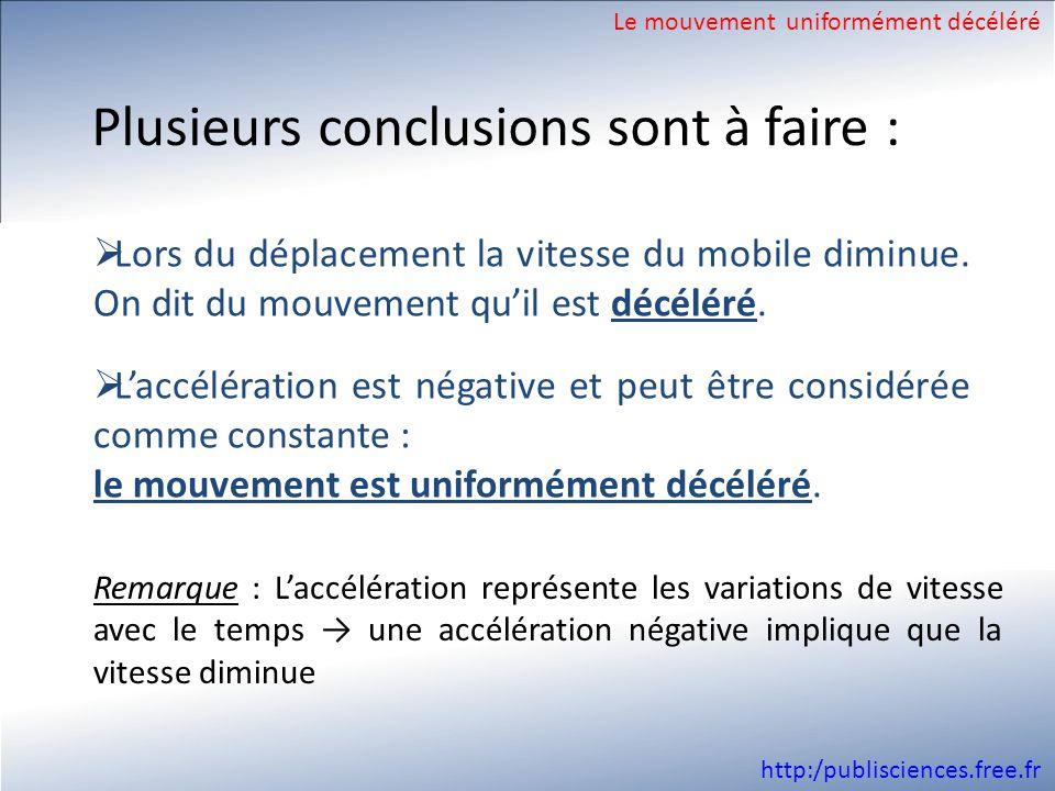 http:/publisciences.free.fr Plusieurs conclusions sont à faire :  Lors du déplacement la vitesse du mobile diminue. On dit du mouvement qu'il est déc
