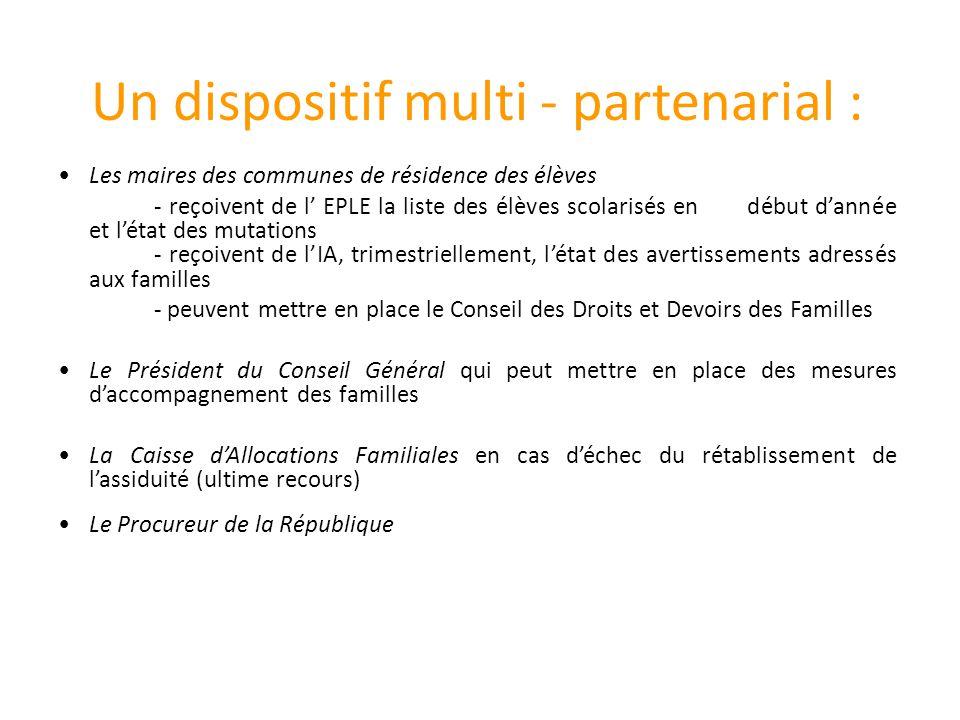 Un dispositif multi - partenarial : Les maires des communes de résidence des élèves - reçoivent de l' EPLE la liste des élèves scolarisés en début d'a