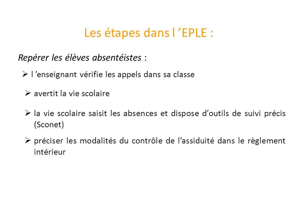 Les étapes dans l 'EPLE :  l 'enseignant vérifie les appels dans sa classe Repérer les élèves absentéistes :  avertit la vie scolaire  la vie scola