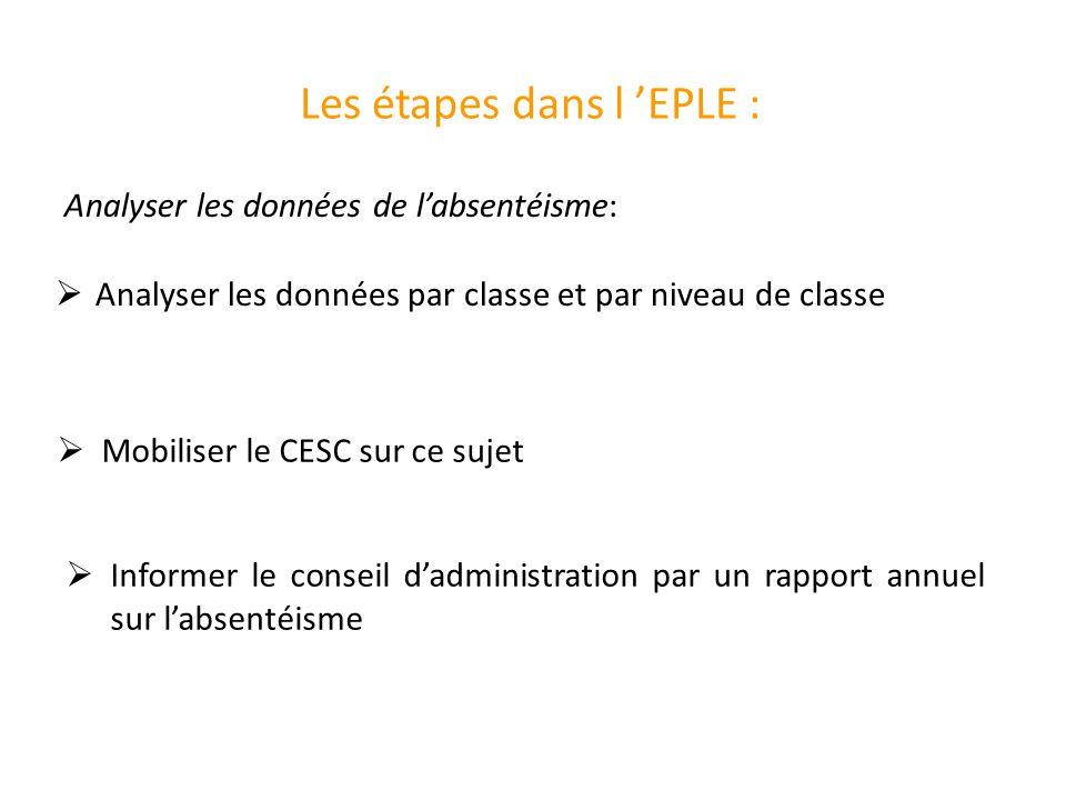 Les étapes dans l 'EPLE :  Analyser les données par classe et par niveau de classe Analyser les données de l'absentéisme:  Informer le conseil d'administration par un rapport annuel sur l'absentéisme  Mobiliser le CESC sur ce sujet
