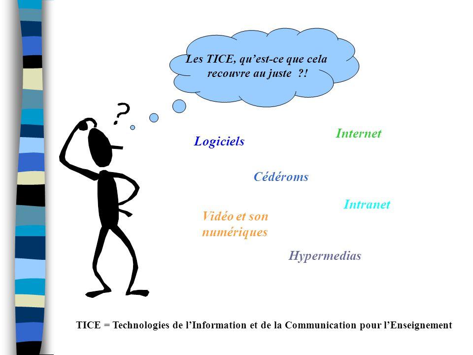 Les TICE, qu'est-ce que cela recouvre au juste ?! Logiciels Cédéroms Internet Intranet Vidéo et son numériques Hypermedias TICE = Technologies de l'In