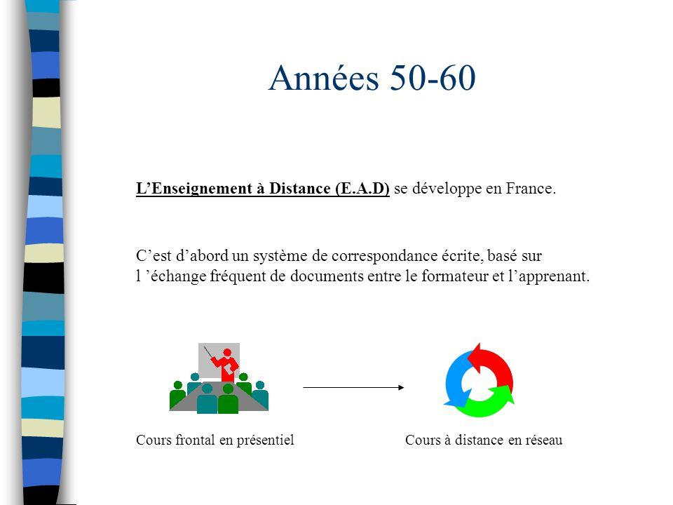 Années 50-60 L'Enseignement à Distance (E.A.D) se développe en France. C'est d'abord un système de correspondance écrite, basé sur l 'échange fréquent