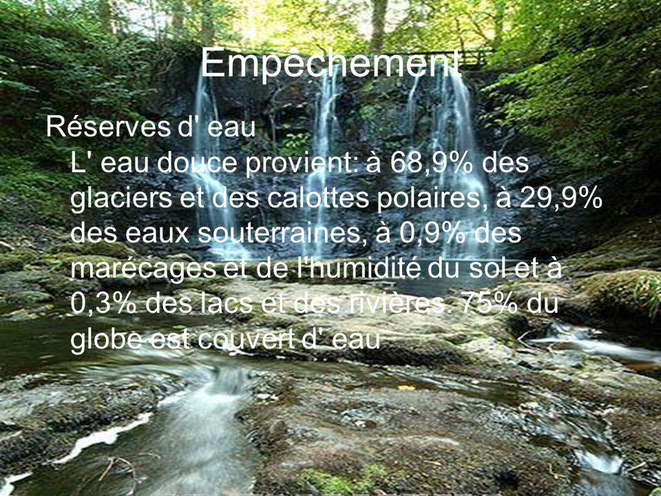 Réserves d' eau L' eau douce provient: à 68,9% des glaciers et des calottes polaires, à 29,9% des eaux souterraines, à 0,9% des marécages et de l'humi