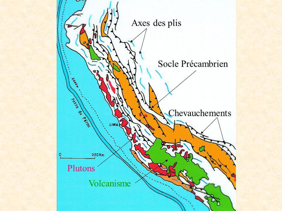 Axes des plis Chevauchements Socle Précambrien Volcanisme Plutons