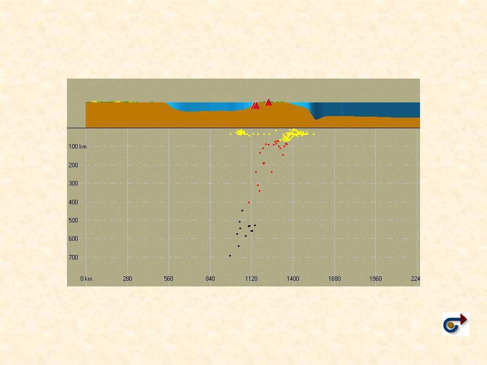 La convergence lithosphérique et ses effets Partie 1 Convergence et subduction 1.