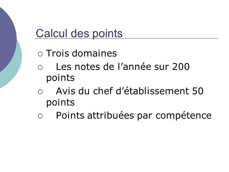 Calcul des points  Trois domaines  Les notes de l'année sur 200 points  Avis du chef d'établissement 50 points  Points attribuées par compétence