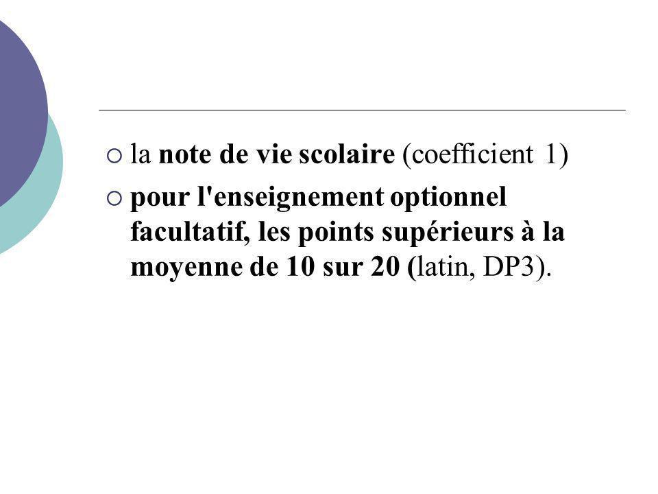  la note de vie scolaire (coefficient 1)  pour l'enseignement optionnel facultatif, les points supérieurs à la moyenne de 10 sur 20 (latin, DP3).