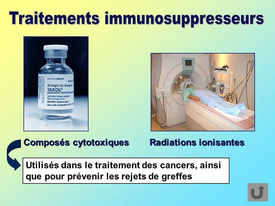 Radiations ionisantes Composés cytotoxiques Utilisés dans le traitement des cancers, ainsi que pour prévenir les rejets de greffes