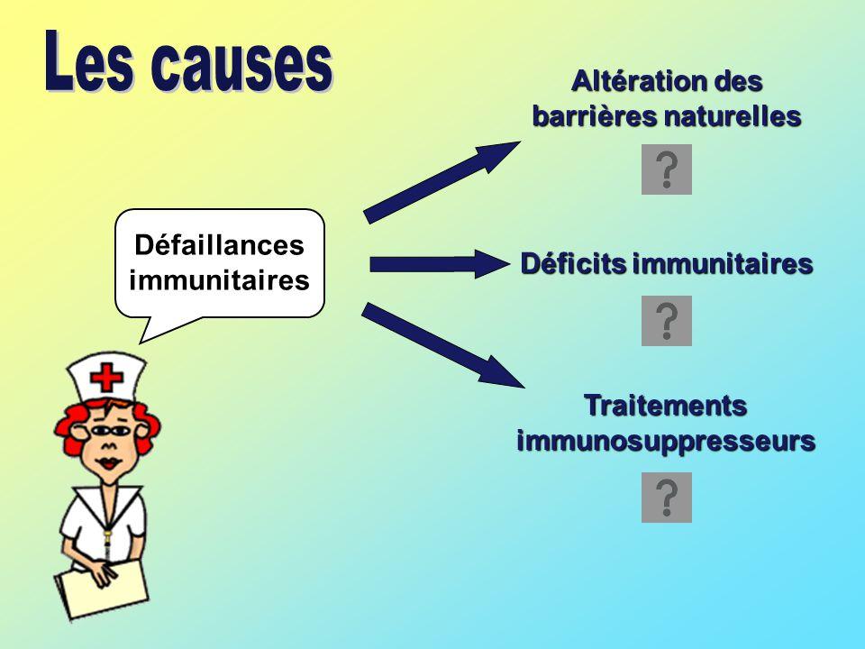 Défaillances immunitaires Altération des barrières naturelles Déficits immunitaires Traitements immunosuppresseurs