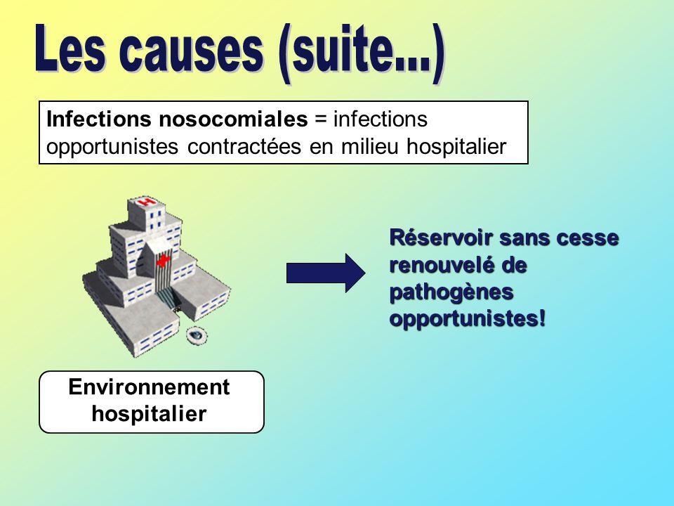 Environnement hospitalier Infections nosocomiales = infections opportunistes contractées en milieu hospitalier Réservoir sans cesse renouvelé de pathogènes opportunistes!