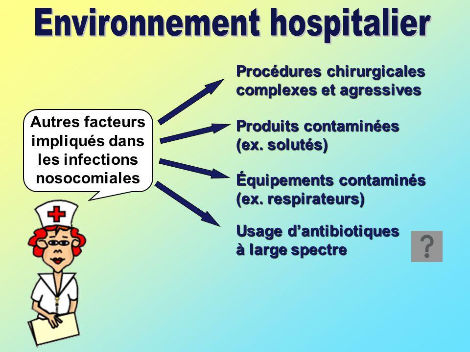 Autres facteurs impliqués dans les infections nosocomiales Procédures chirurgicales complexes et agressives Produits contaminées (ex.